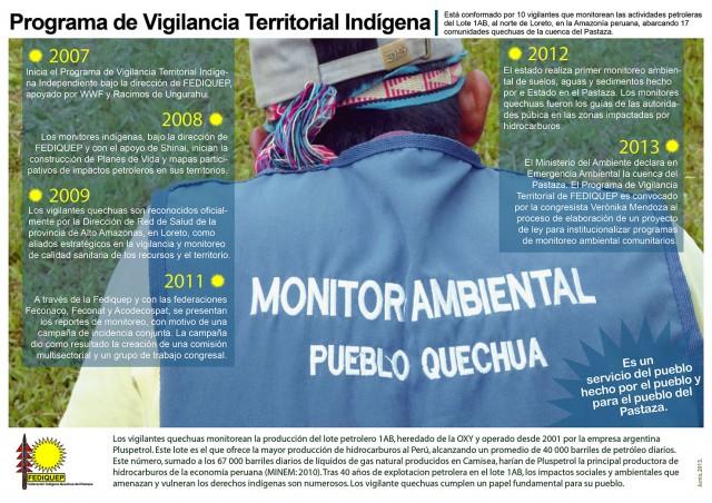 info fediqueo monitoreo