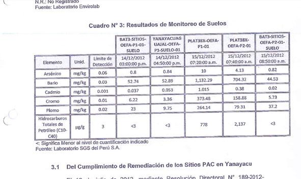 Cuadro 3 del Reporte Público de OEFA de febrero de 2013. En el cuadro se aprecia los índices altísimos de contaminación por metales pesados e hidrocarburos (TPH).