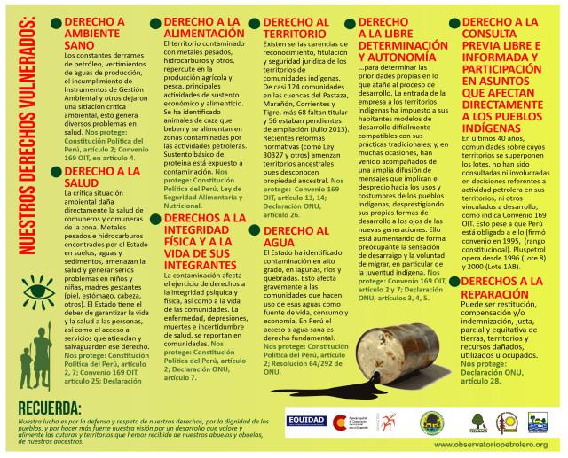 folletoweb_derechosvulnerados