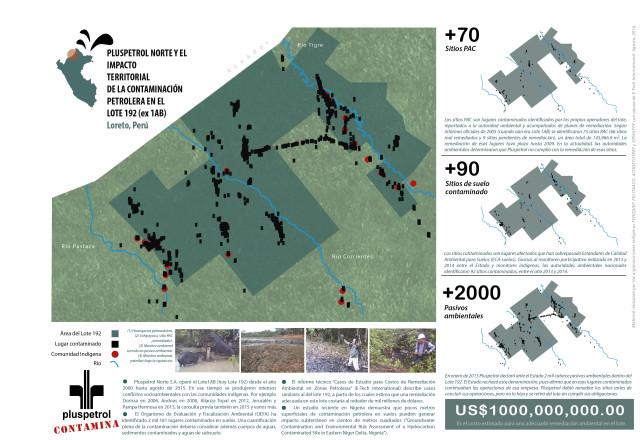 Infografía Impactos Petroleros L192_F